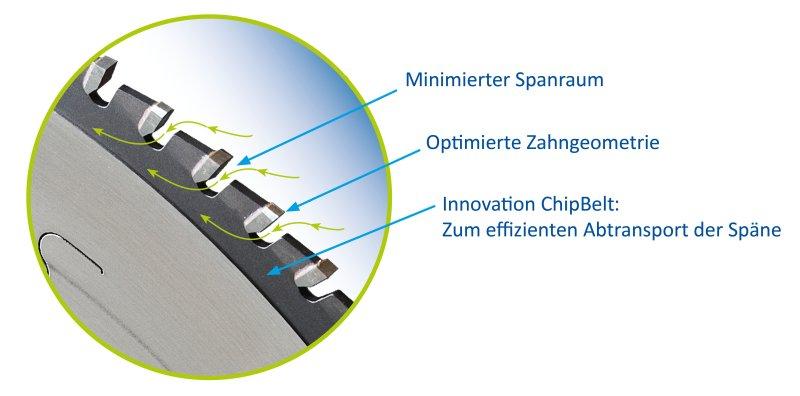 Funktionsprinzip: Das spezielle Grundkörperdesign sorgt für eine gezielte Führung der Späne in die Spanfläche bei gleichzeitiger Minimierung des Spanraums. Grafik: AKE