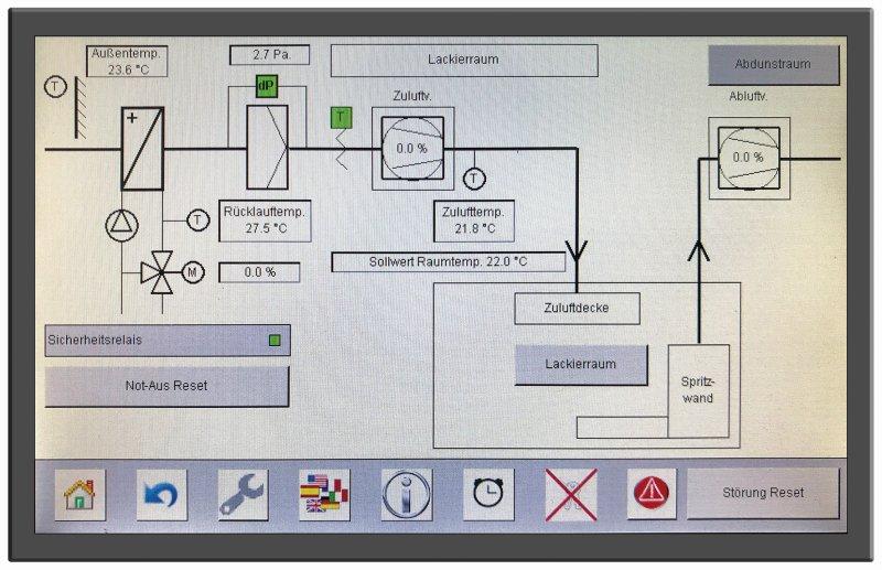 Das bedienerfreundliche Steuerungspanel mit »Webconet«-Fernwartungsmodul. Bild: Schuko
